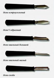Инструменты для карвинга.
